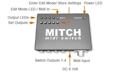 mitch_manual